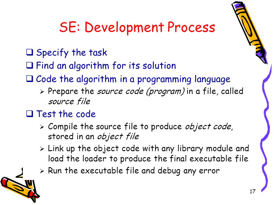 17 SE: Development Process  Specify the task  Find an algorithm for its solution  Code the algorithm in a programming language  Prepare the source code (program) in a file, called source file  Test the code  Compile the source file to produce object code, stored in an object file  Link up the object code with any library module and load the loader to produce the final executable file  Run the executable file and debug any error