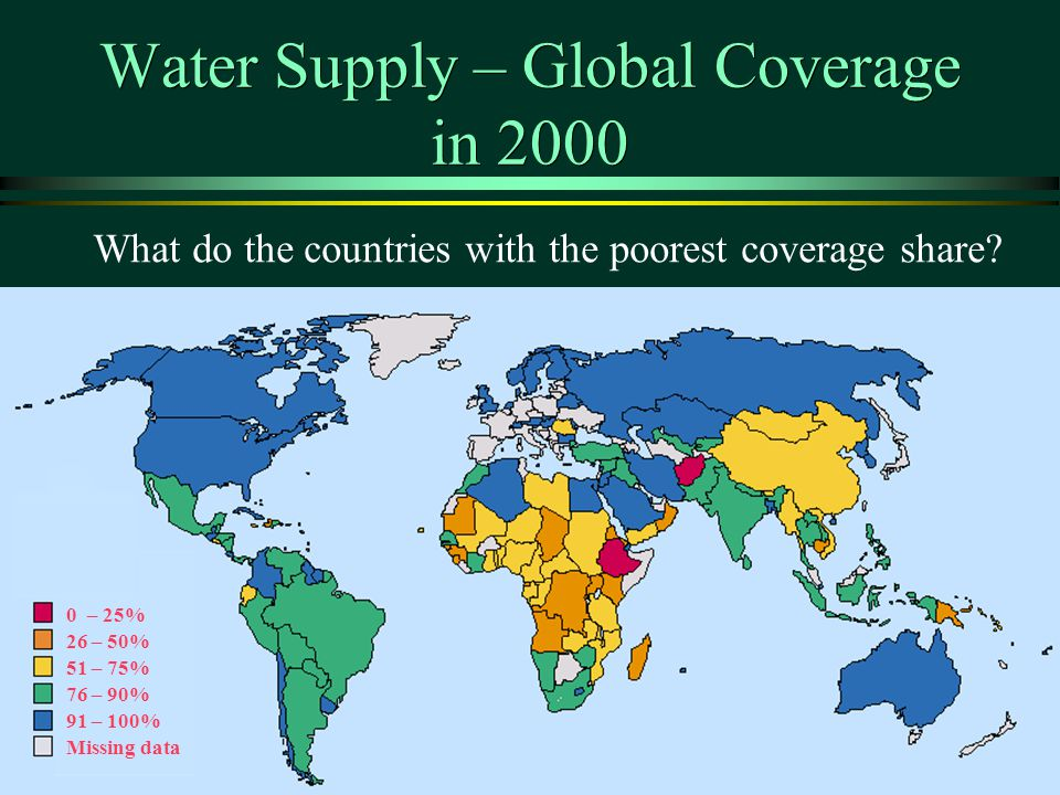 Water Supply – Global Coverage in – 25% 26 – 50% 51 – 75% 76 – 90% 91 – 100% Missing data What do the countries with the poorest coverage share