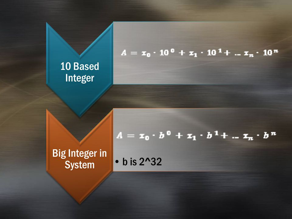 10 Based Integer Big Integer in System b is 2^32