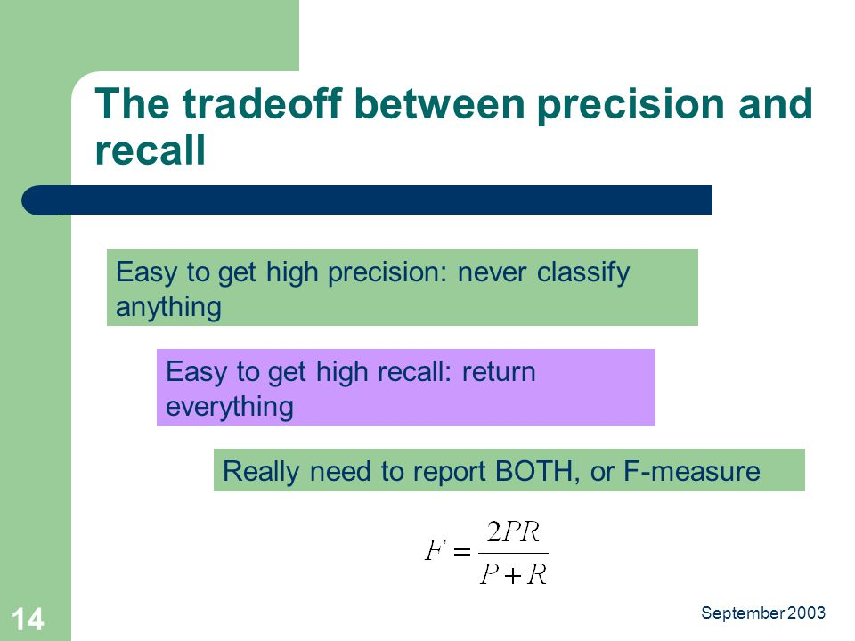 September The tradeoff between precision and recall Easy to get high precision: never classify anything Easy to get high recall: return everything Really need to report BOTH, or F-measure