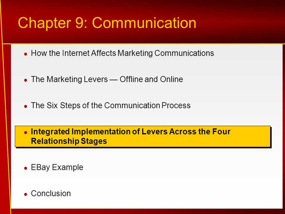Chapter 9: Communication How the Internet Affects Marketing Communications The Marketing Levers — Offline and Online The Six Steps of the Communication Process Integrated Implementation of Levers Across the Four Relationship Stages EBay Example Conclusion