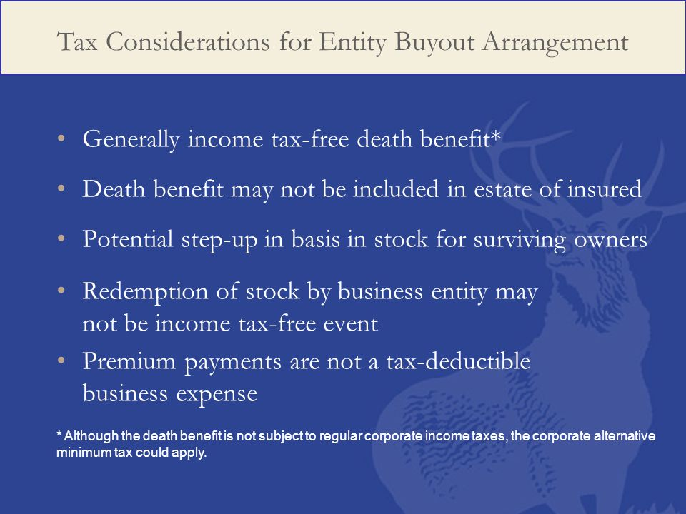 Generally income tax-free death benefit* Death benefit may not be included in estate of insured Potential step-up in basis in stock for surviving owners Redemption of stock by business entity may not be income tax-free event Premium payments are not a tax-deductible business expense Tax Considerations for Entity Buyout Arrangement * Although the death benefit is not subject to regular corporate income taxes, the corporate alternative minimum tax could apply.