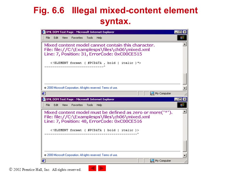  2002 Prentice Hall, Inc. All rights reserved. Fig. 6.6 Illegal mixed-content element syntax.