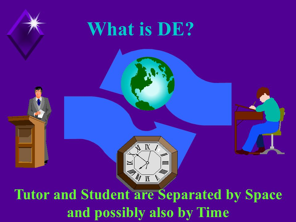 What is DE Tutor and Student are Separated by Space and possibly also by Time