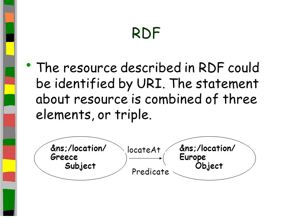 RDF The resource described in RDF could be identified by URI.