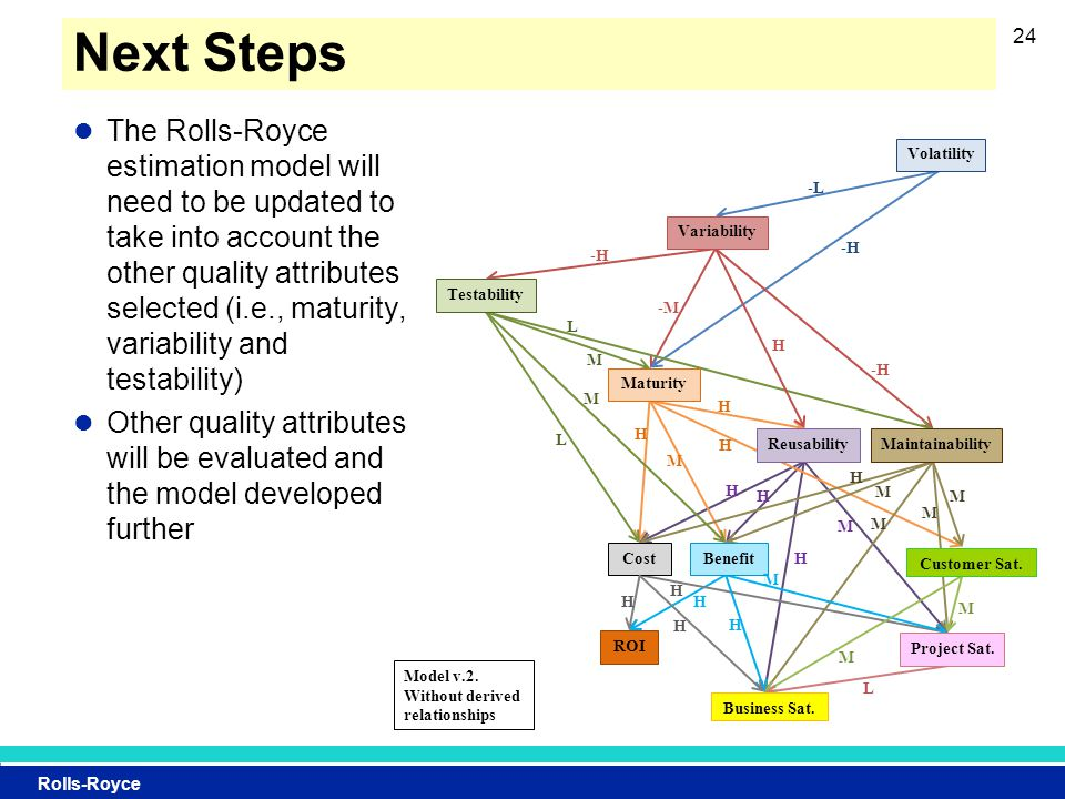 Rolls-Royce Next Steps The Rolls-Royce estimation model will need to be updated to take into account the other quality attributes selected (i.e., maturity, variability and testability) Other quality attributes will be evaluated and the model developed further 24 Model v.2.