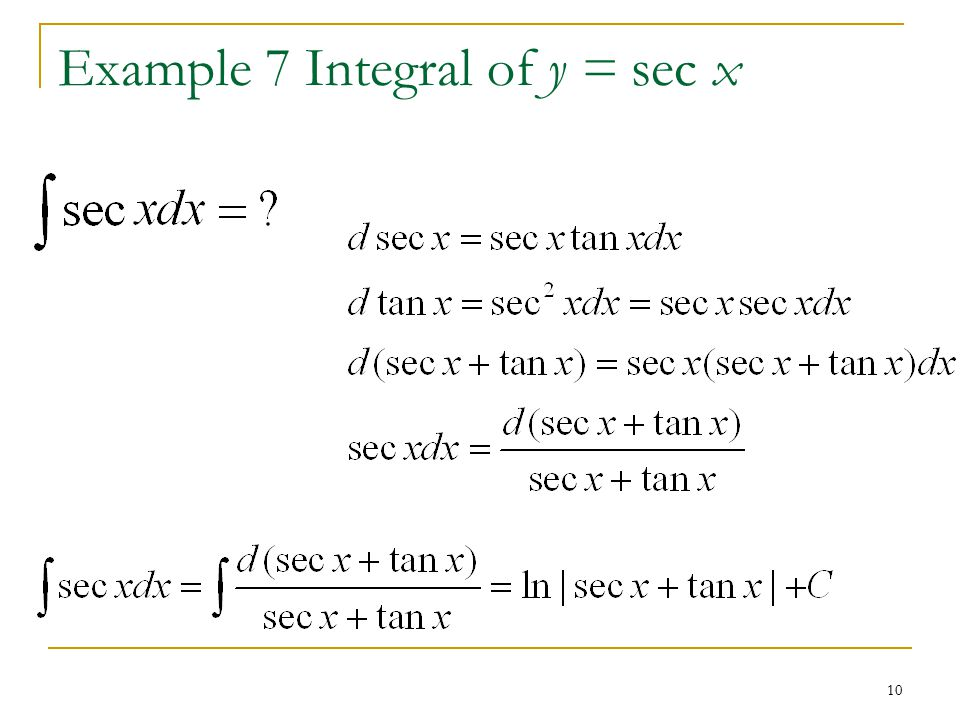 10 Example 7 Integral of y = sec x
