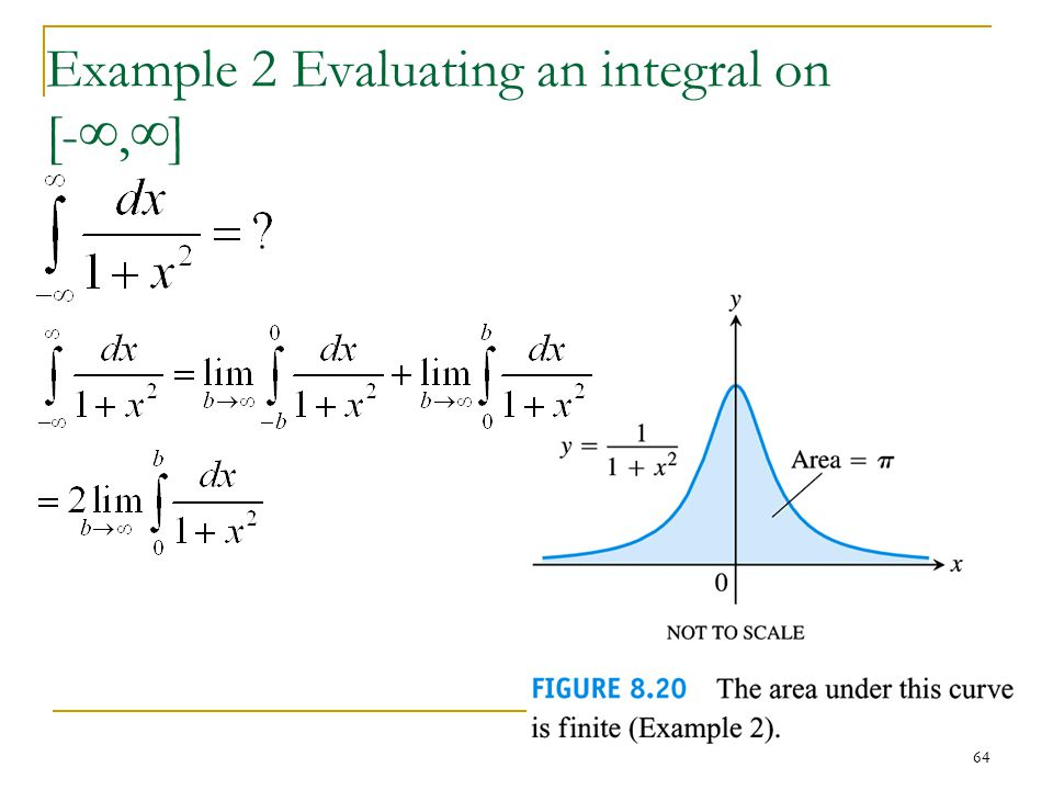 64 Example 2 Evaluating an integral on [-∞,∞]