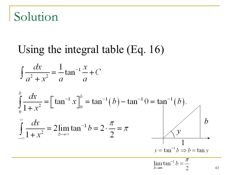 65 Using the integral table (Eq. 16) Solution y b 1