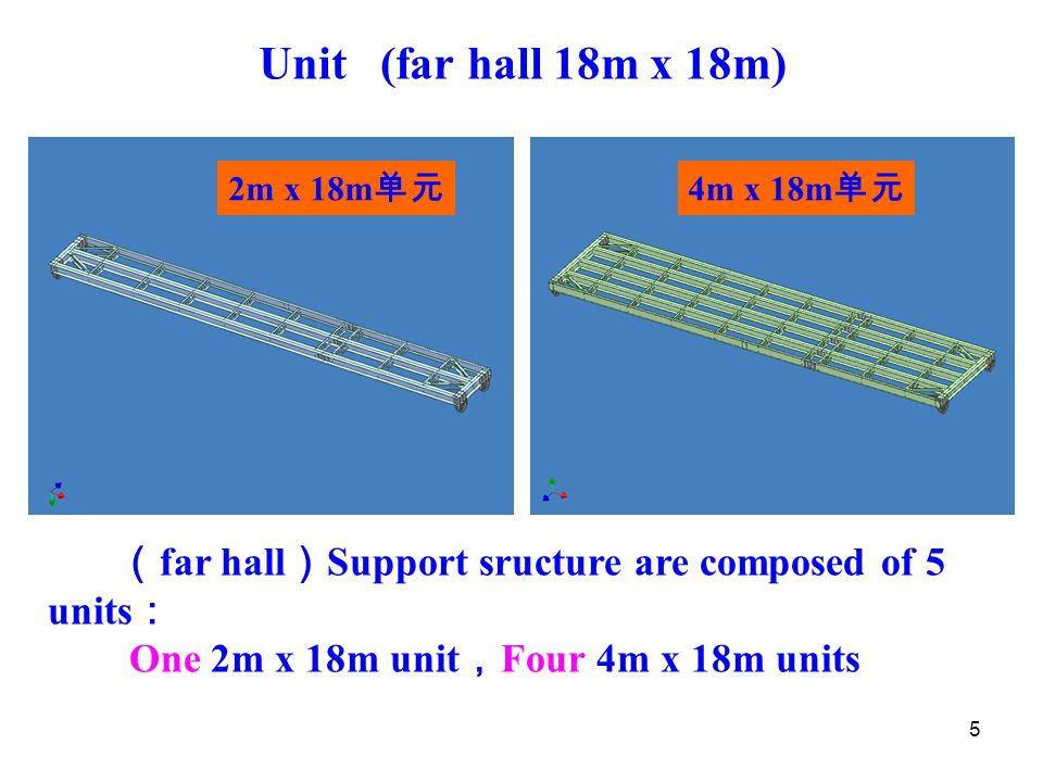 5 Unit (far hall 18m x 18m) 4m x 18m 单元 2m x 18m 单元 ( far hall ) Support sructure are composed of 5 units : One 2m x 18m unit , Four 4m x 18m units