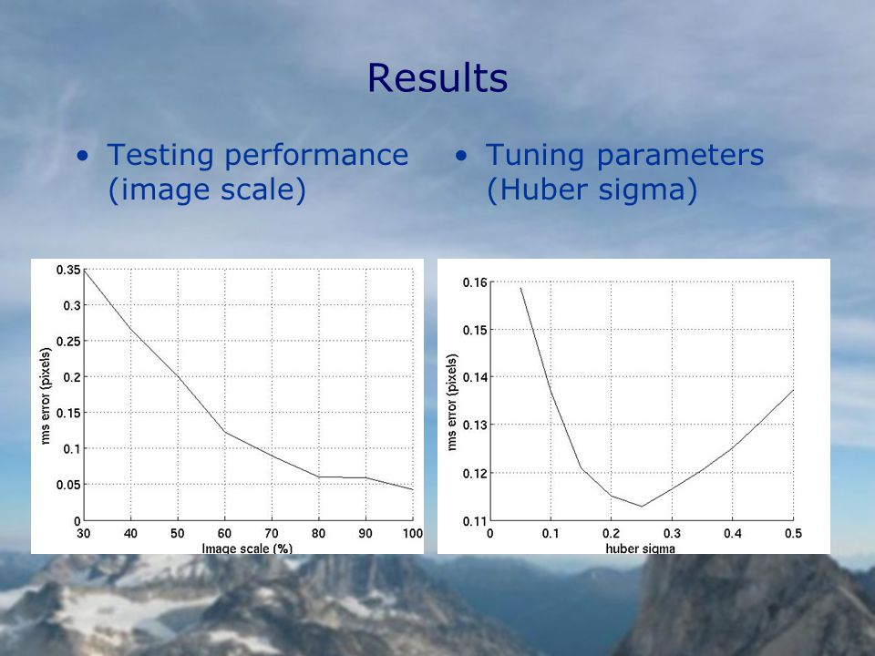 Results Testing performance (image scale) Tuning parameters (Huber sigma)