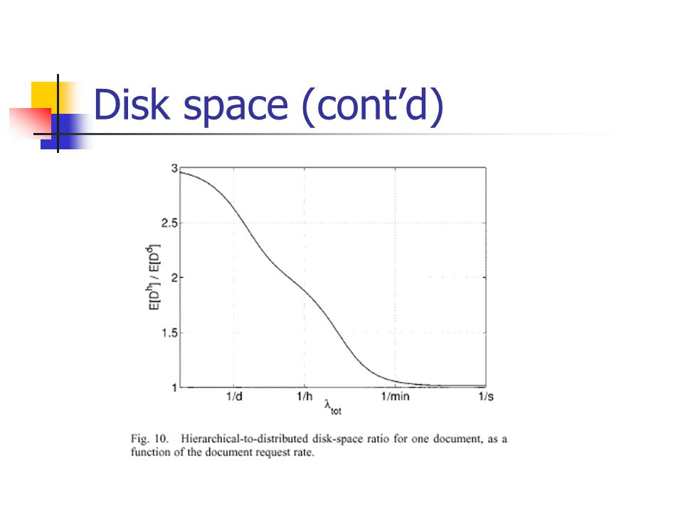 Disk space (cont'd)
