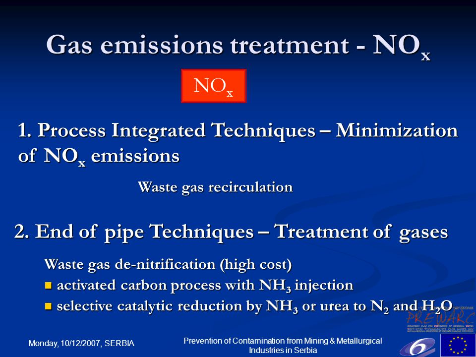 Monday, 10/12/2007, SERBIA Prevention of Contamination from Mining & Metallurgical Industries in Serbia Gas emissions treatment - NO x NO x Waste gas de-nitrification (high cost) activated carbon process with NH 3 injection activated carbon process with NH 3 injection selective catalytic reduction by NH 3 or urea to N 2 and H 2 O selective catalytic reduction by NH 3 or urea to N 2 and H 2 O Waste gas recirculation 1.