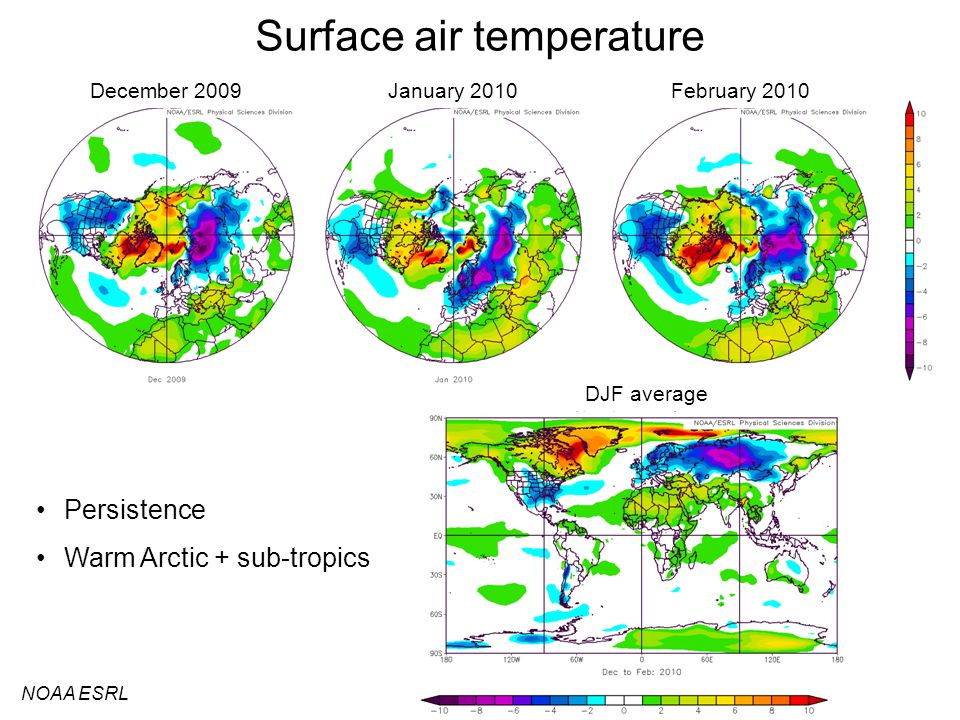 Surface air temperature December 2009January 2010February 2010 DJF average Persistence Warm Arctic + sub-tropics NOAA ESRL