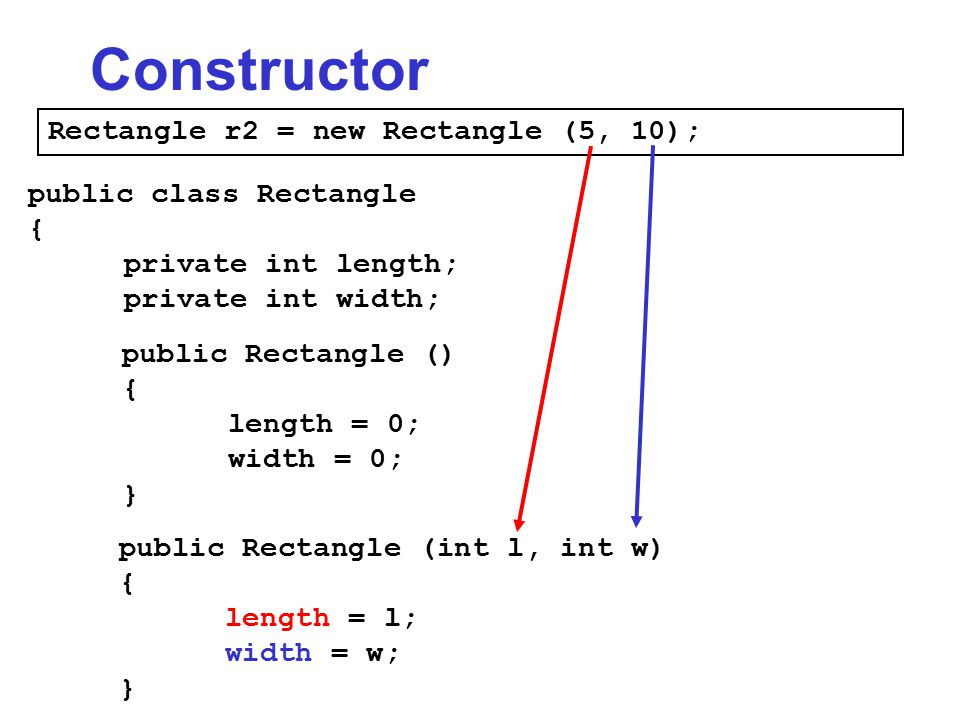 Constructor public Rectangle (int l, int w) { length = l; width = w; } public class Rectangle { private int length; private int width; Rectangle r2 = new Rectangle (5, 10); public Rectangle () { length = 0; width = 0; }