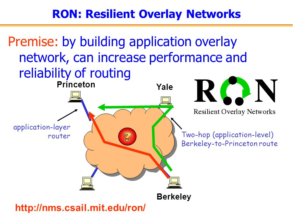 RON: Resilient Overlay Networks Premise: by building application overlay network, can increase performance and reliability of routing Two-hop (application-level) Berkeley-to-Princeton route application-layer router Princeton Yale Berkeley