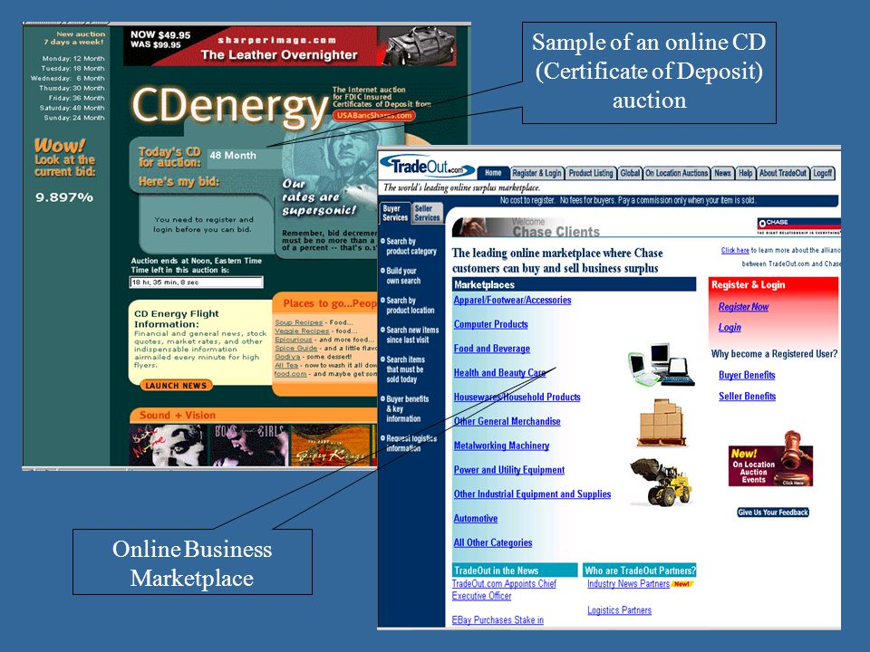 Sample of an online CD (Certificate of Deposit) auction Online Business Marketplace