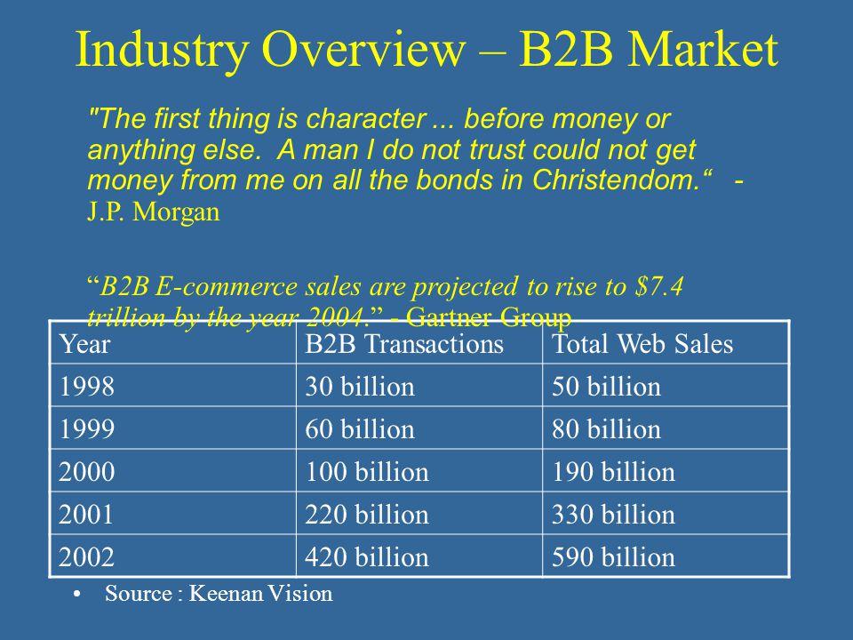 Industry Overview – B2B Market Source : Keenan Vision YearB2B TransactionsTotal Web Sales 199830 billion50 billion 199960 billion80 billion 2000100 billion190 billion 2001220 billion330 billion 2002420 billion590 billion The first thing is character...