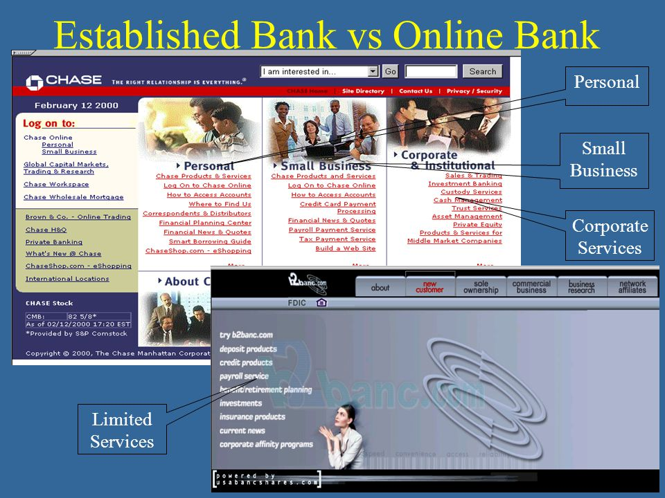 Established Bank vs Online Bank Personal Small Business Corporate Services Limited Services