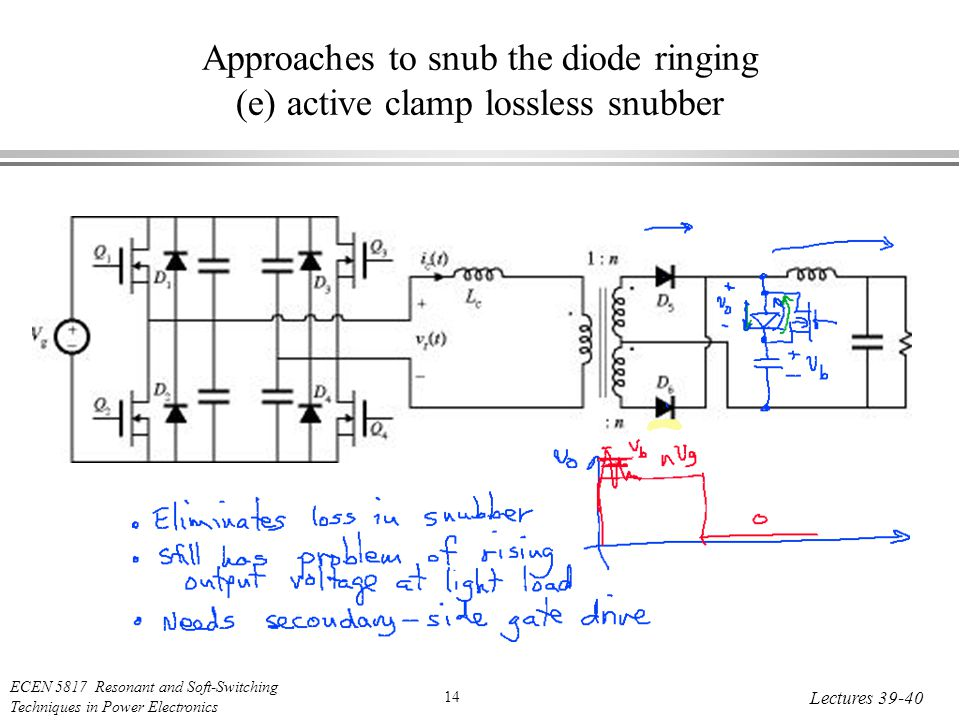 ECEN 5817 Resonant and Soft-Switching Techniques in Power Electronics 14 Lectures Approaches to snub the diode ringing (e) active clamp lossless snubber
