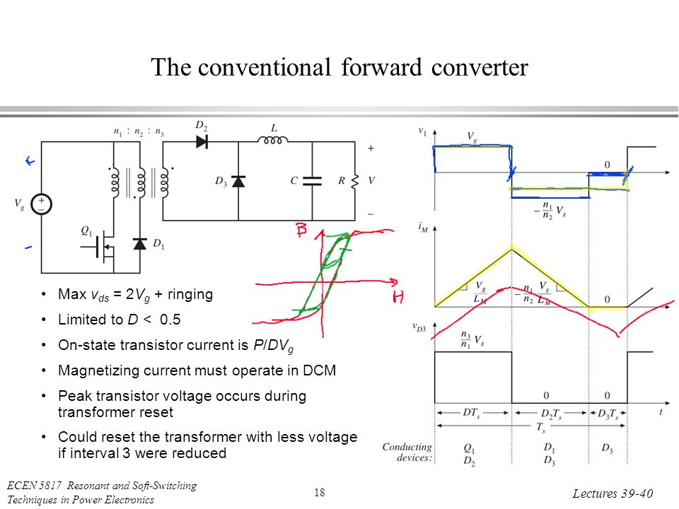 ECEN 5817 Resonant and Soft-Switching Techniques in Power Electronics 18 Lectures The conventional forward converter Max v ds = 2V g + ringing Limited to D < 0.5 On-state transistor current is P/DV g Magnetizing current must operate in DCM Peak transistor voltage occurs during transformer reset Could reset the transformer with less voltage if interval 3 were reduced