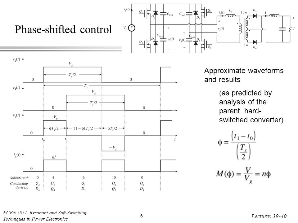 ECEN 5817 Resonant and Soft-Switching Techniques in Power Electronics 6 Lectures Phase-shifted control Approximate waveforms and results (as predicted by analysis of the parent hard- switched converter)