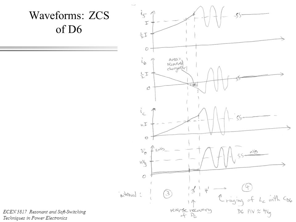 ECEN 5817 Resonant and Soft-Switching Techniques in Power Electronics 9 Lectures Waveforms: ZCS of D6