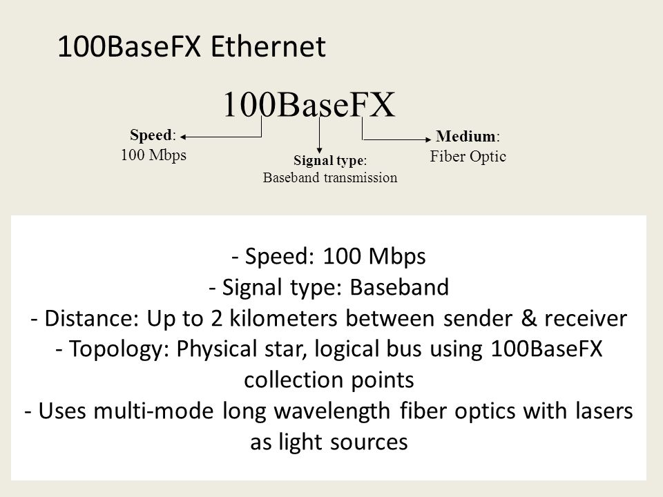 - Speed: 100 Mbps - Signal type: Baseband - Distance: Up to 2 kilometers between sender & receiver - Topology: Physical star, logical bus using 100BaseFX collection points - Uses multi-mode long wavelength fiber optics with lasers as light sources 100BaseFX Ethernet 100BaseFX Speed: 100 Mbps Signal type: Baseband transmission Medium: Fiber Optic