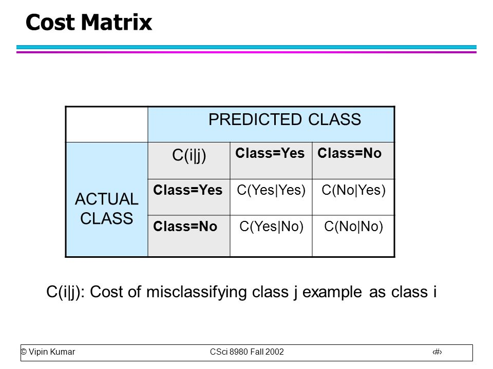 © Vipin Kumar CSci 8980 Fall Cost Matrix PREDICTED CLASS ACTUAL CLASS C(i|j) Class=YesClass=No Class=YesC(Yes|Yes)C(No|Yes) Class=NoC(Yes|No)C(No|No) C(i|j): Cost of misclassifying class j example as class i