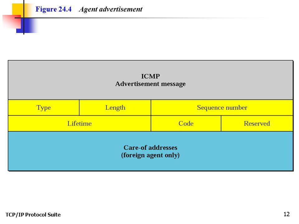 TCP/IP Protocol Suite 12 Figure 24.4 Agent advertisement