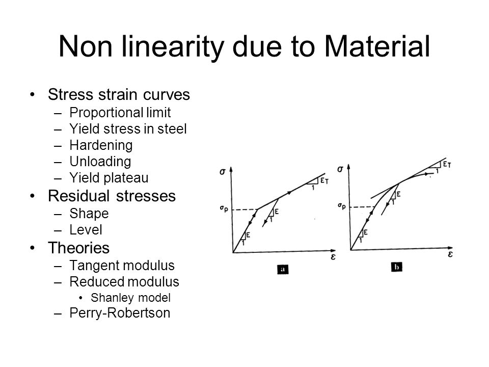 Non linearity due to Material Stress strain curves –Proportional limit –Yield stress in steel –Hardening –Unloading –Yield plateau Residual stresses –Shape –Level Theories –Tangent modulus –Reduced modulus Shanley model –Perry-Robertson