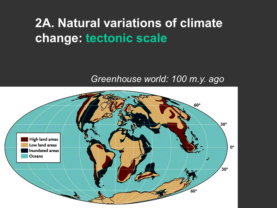 2A. Natural variations of climate change: tectonic scale Greenhouse world: 100 m.y. ago