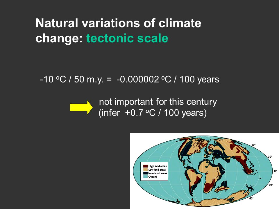Natural variations of climate change: tectonic scale -10 o C / 50 m.y.