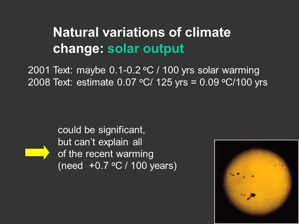 Natural variations of climate change: solar output 2001 Text: maybe o C / 100 yrs solar warming 2008 Text: estimate 0.07 o C/ 125 yrs = 0.09 o C/100 yrs could be significant, but can't explain all of the recent warming (need +0.7 o C / 100 years)