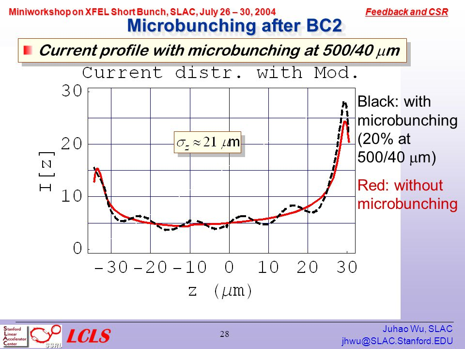 Feedback and CSR Miniworkshop on XFEL Short Bunch, SLAC, July 26 – 30, 2004 Juhao Wu, SLAC 28 Microbunching after BC2 Current profile with microbunching at 500/40  m Black: with microbunching (20% at 500/40  m) Red: without microbunching