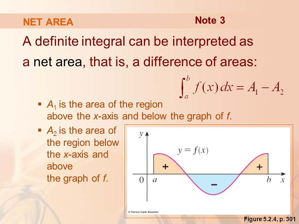 NET AREA A definite integral can be interpreted as a net area, that is, a difference of areas:  A 1 is the area of the region above the x-axis and below the graph of f.