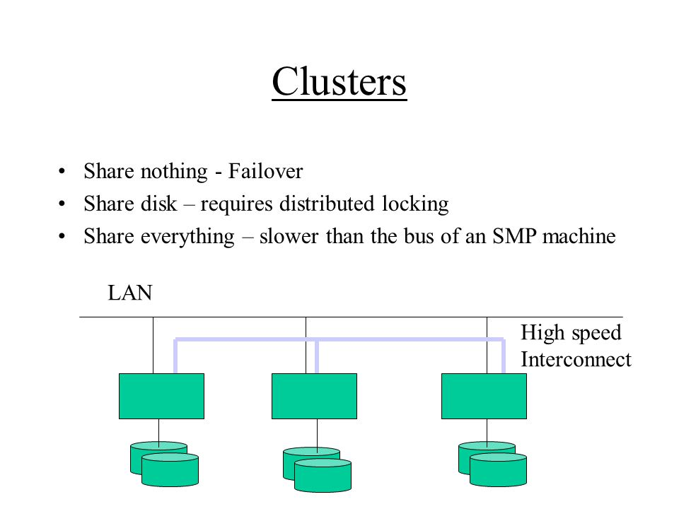 Clusters Share nothing - Failover Share disk – requires distributed locking Share everything – slower than the bus of an SMP machine LAN High speed Interconnect