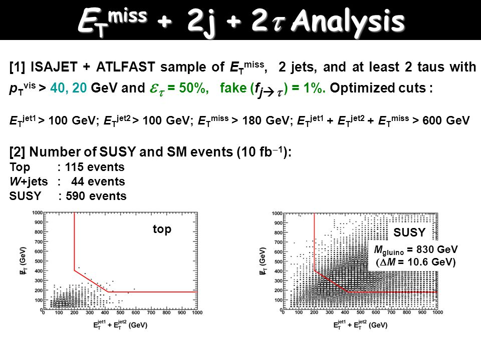 E T miss + 2j + 2  Analysis [1] ISAJET + ATLFAST sample of E T miss, 2 jets, and at least 2 taus with p T vis > 40, 20 GeV and   = 50%, fake (f j   ) = 1%.