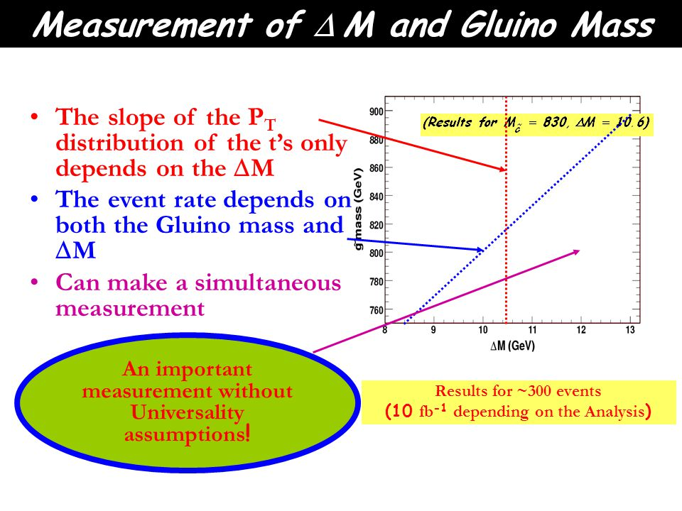 The slope of the P T distribution of the t's only depends on the  M The event rate depends on both the Gluino mass and  M Can make a simultaneous measurement An important measurement without Universality assumptions .
