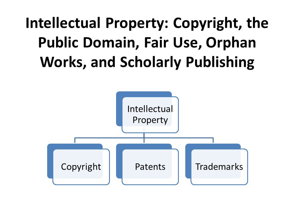 Intellectual Property: Copyright, the Public Domain, Fair Use, Orphan Works, and Scholarly Publishing Intellectual Property CopyrightPatentsTrademarks