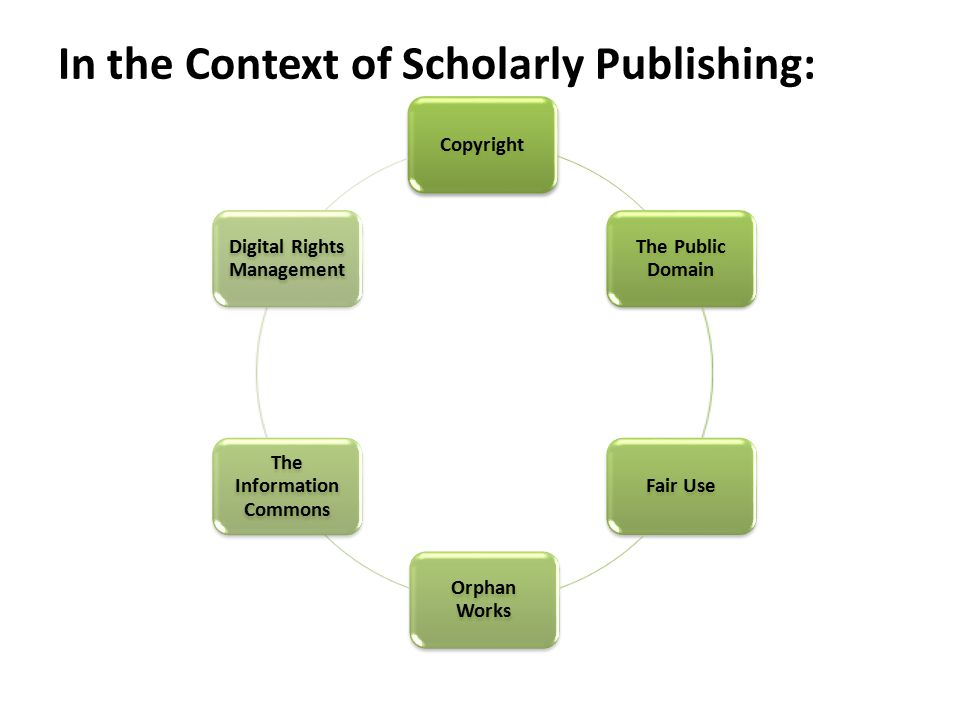 In the Context of Scholarly Publishing: Copyright The Public Domain Fair Use Orphan Works The Information Commons Digital Rights Management