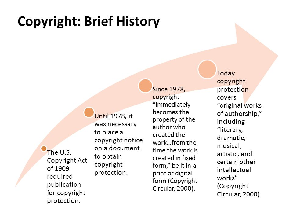 Copyright: Brief History The U.S.