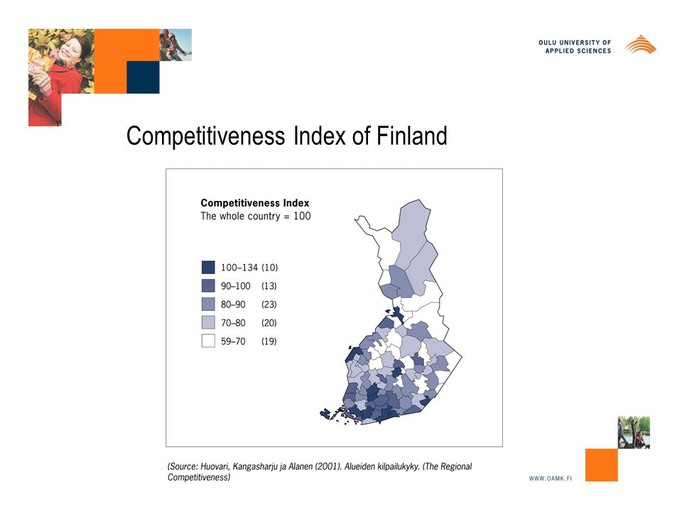 Competitiveness Index of Finland