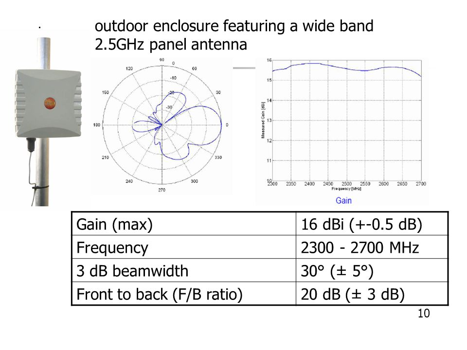 10 outdoor enclosure featuring a wide band 2.5GHz panel antenna Gain (max)16 dBi (+-0.5 dB) Frequency MHz 3 dB beamwidth30° (± 5°) Front to back (F/B ratio)20 dB (± 3 dB)