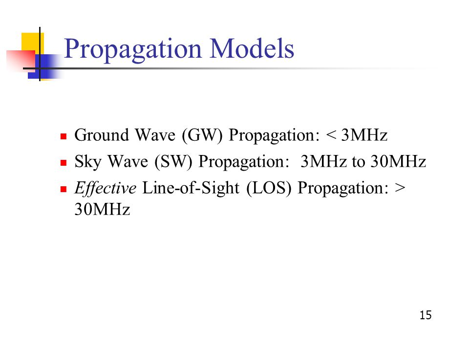 15 Propagation Models Ground Wave (GW) Propagation: < 3MHz Sky Wave (SW) Propagation: 3MHz to 30MHz Effective Line-of-Sight (LOS) Propagation: > 30MHz