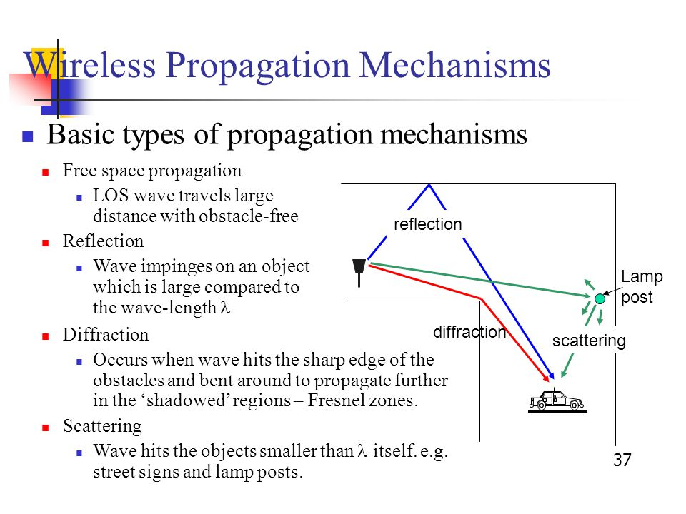 37 Wireless Propagation Mechanisms Basic types of propagation mechanisms Free space propagation LOS wave travels large distance with obstacle-free Reflection Wave impinges on an object which is large compared to the wave-length Diffraction Occurs when wave hits the sharp edge of the obstacles and bent around to propagate further in the 'shadowed' regions – Fresnel zones.