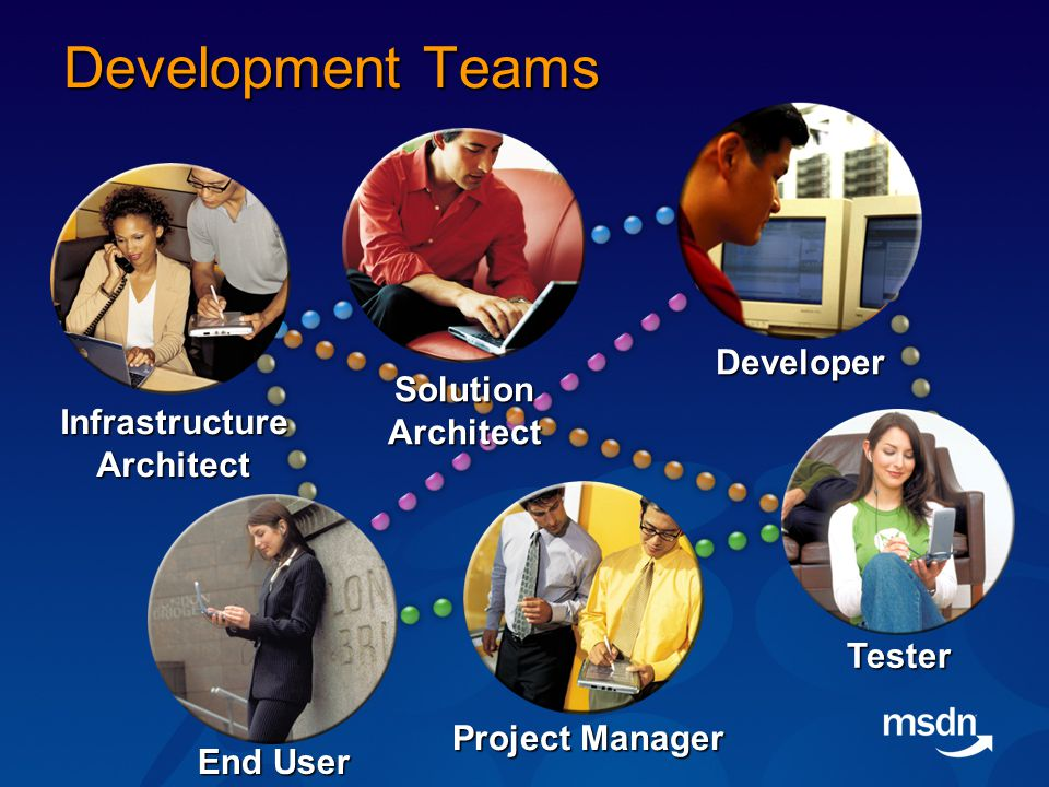 Development Teams Infrastructure Architect Solution Architect Project Manager Developer Tester End User
