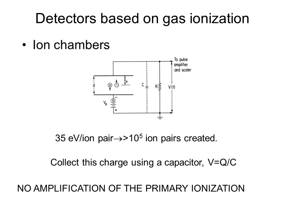 Detectors based on gas ionization Ion chambers 35 eV/ion pair  >10 5 ion pairs created.