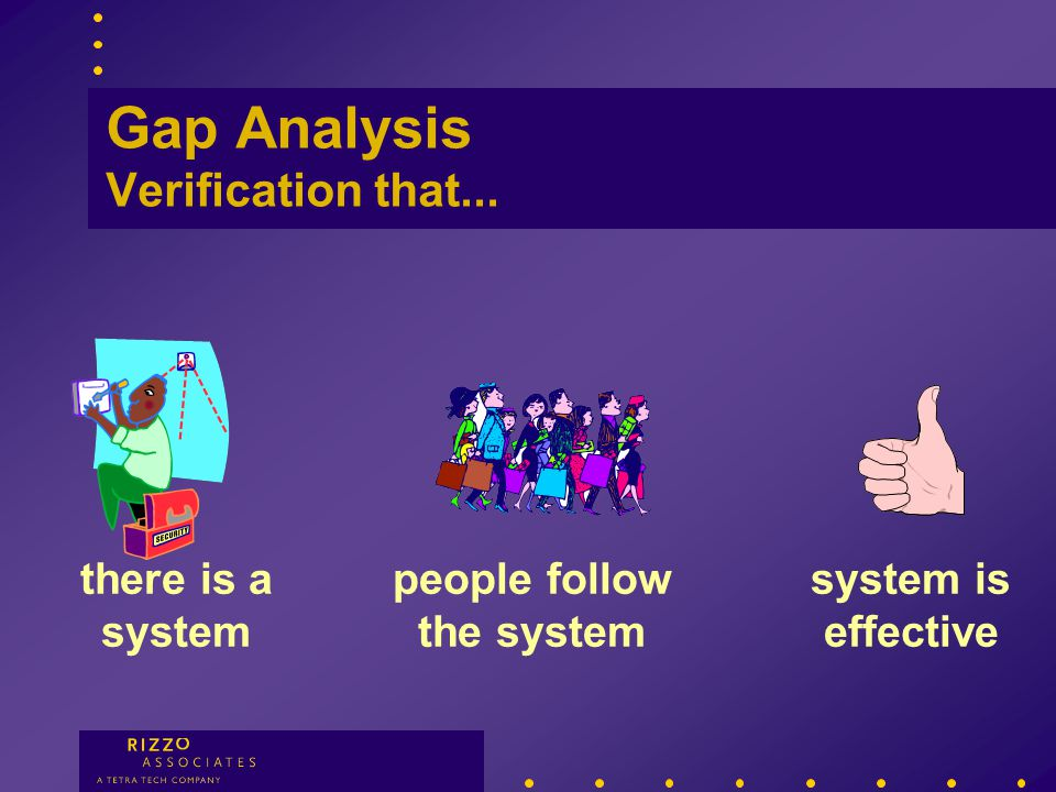 Gap Analysis Preliminary EMS Review there is a system in-place people follow the system the system is effective The Gap Analysis is a verification that Intent Implementation Effectiveness This indicates that