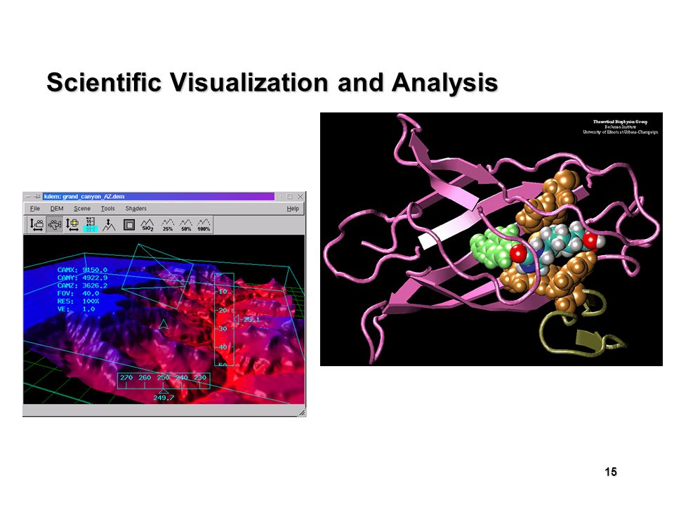 15 Scientific Visualization and Analysis